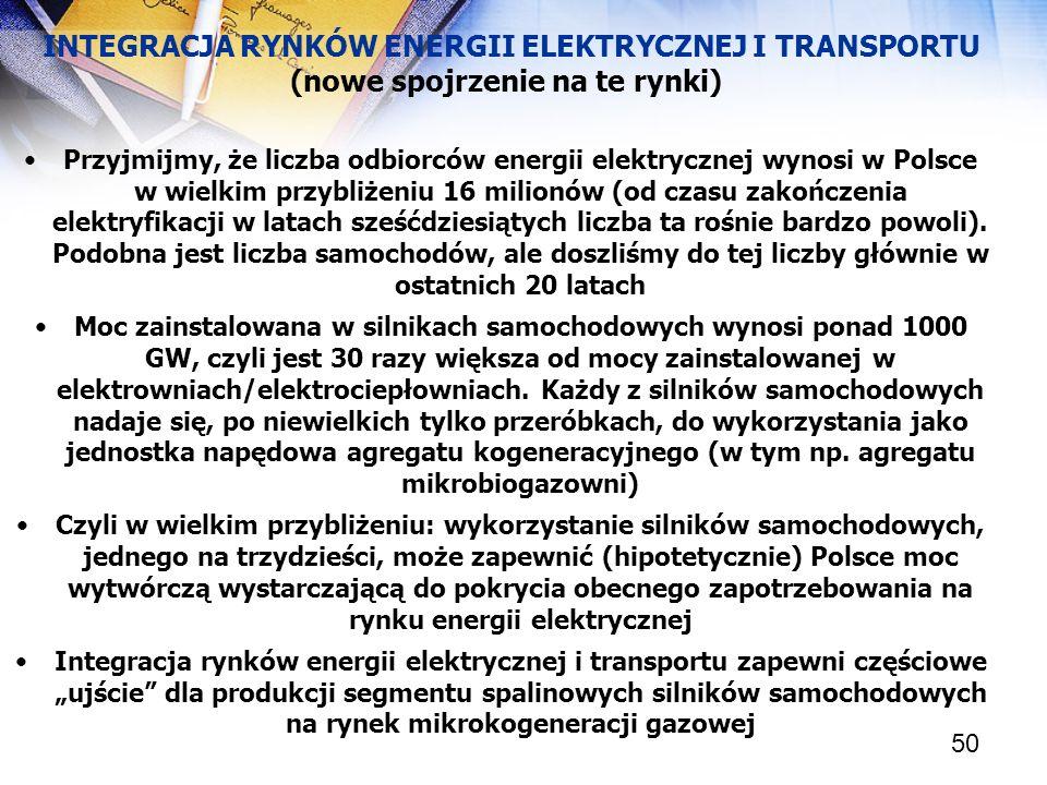 50 Przyjmijmy, że liczba odbiorców energii elektrycznej wynosi w Polsce w wielkim przybliżeniu 16 milionów (od czasu zakończenia elektryfikacji w lata