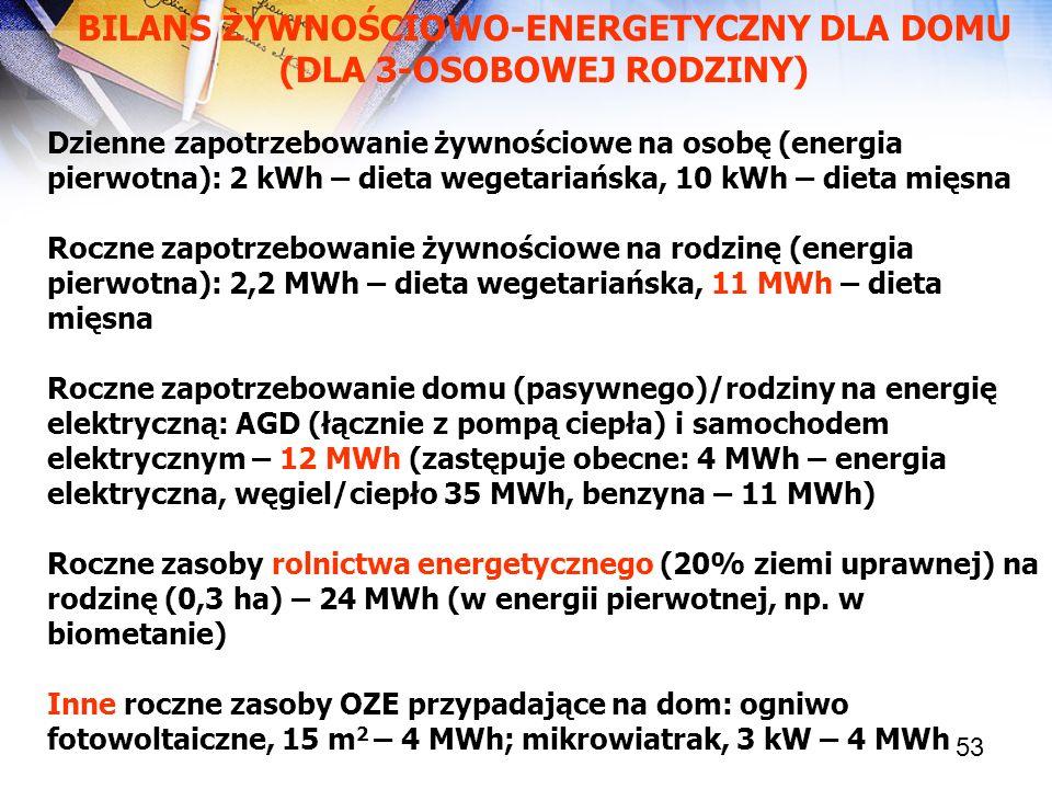53 BILANS ŻYWNOŚCIOWO-ENERGETYCZNY DLA DOMU (DLA 3-OSOBOWEJ RODZINY) Dzienne zapotrzebowanie żywnościowe na osobę (energia pierwotna): 2 kWh – dieta w