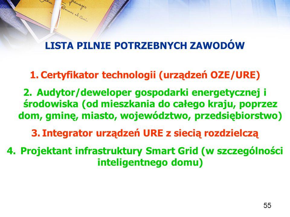 55 LISTA PILNIE POTRZEBNYCH ZAWODÓW 1.Certyfikator technologii (urządzeń OZE/URE) 2. Audytor/deweloper gospodarki energetycznej i środowiska (od miesz