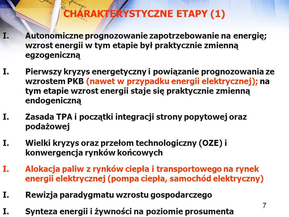 7 CHARAKTERYSTYCZNE ETAPY (1) I.Autonomiczne prognozowanie zapotrzebowanie na energię; wzrost energii w tym etapie był praktycznie zmienną egzogeniczn