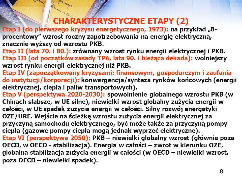 8 CHARAKTERYSTYCZNE ETAPY (2) Etap I (do pierwszego kryzysu energetycznego, 1973): na przykład 8- procentowy wzrost roczny zapotrzebowania na energię