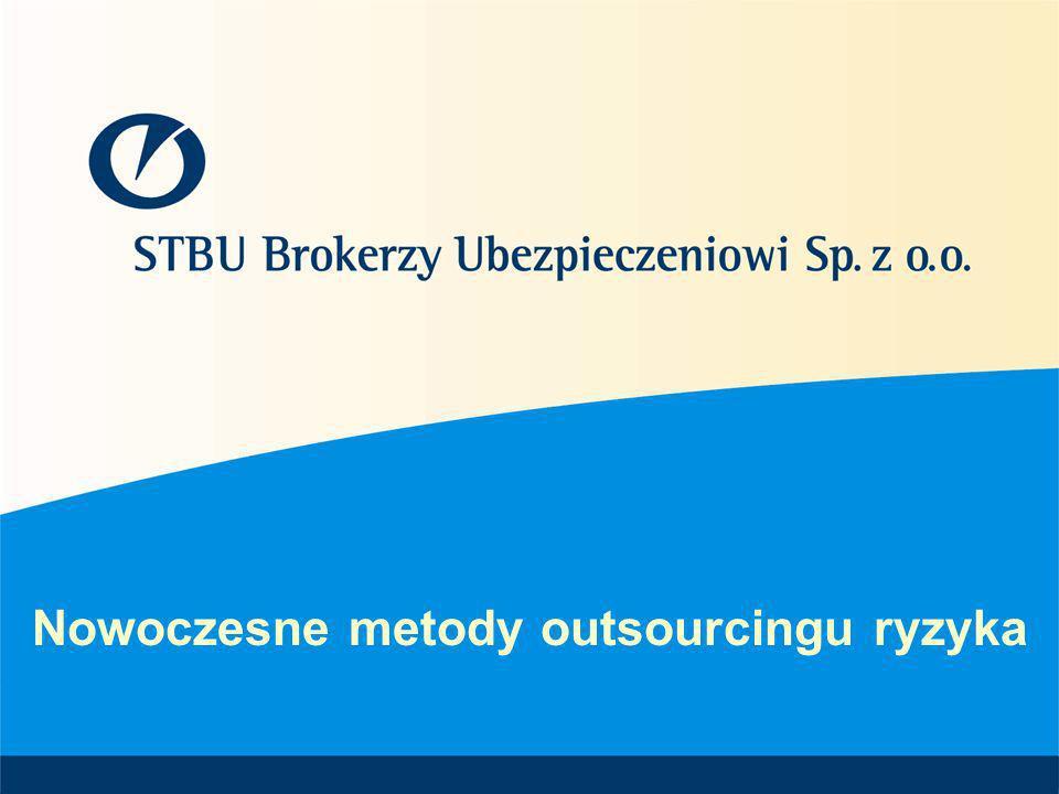 Nowoczesne metody outsourcingu ryzyka