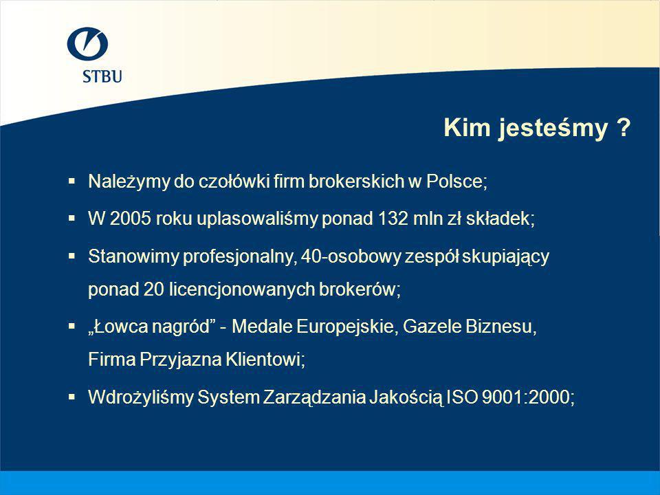 Kim jesteśmy ? Należymy do czołówki firm brokerskich w Polsce; W 2005 roku uplasowaliśmy ponad 132 mln zł składek; Stanowimy profesjonalny, 40-osobowy