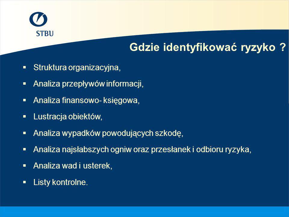 Gdzie identyfikować ryzyko ? Struktura organizacyjna, Analiza przepływów informacji, Analiza finansowo- księgowa, Lustracja obiektów, Analiza wypadków