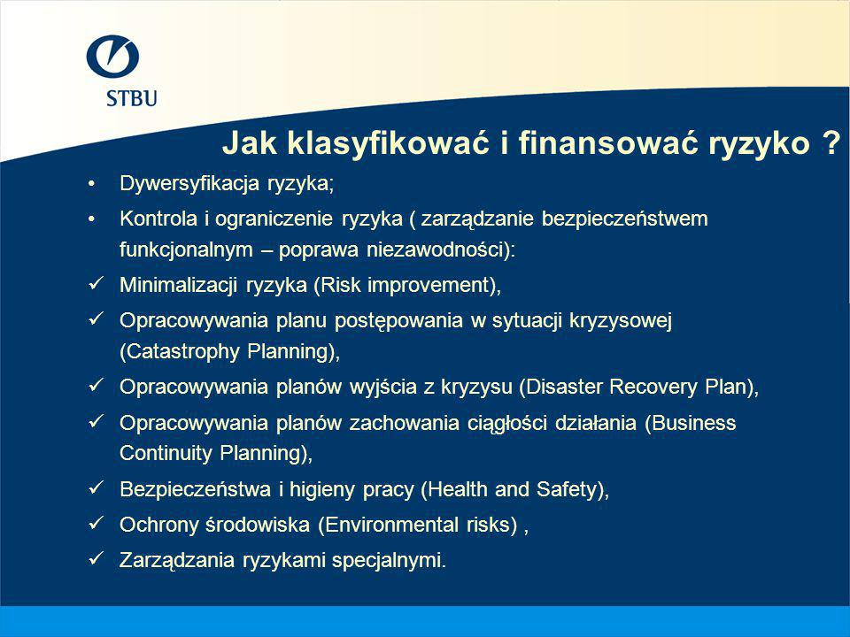 Jak klasyfikować i finansować ryzyko ? Dywersyfikacja ryzyka; Kontrola i ograniczenie ryzyka ( zarządzanie bezpieczeństwem funkcjonalnym – poprawa nie