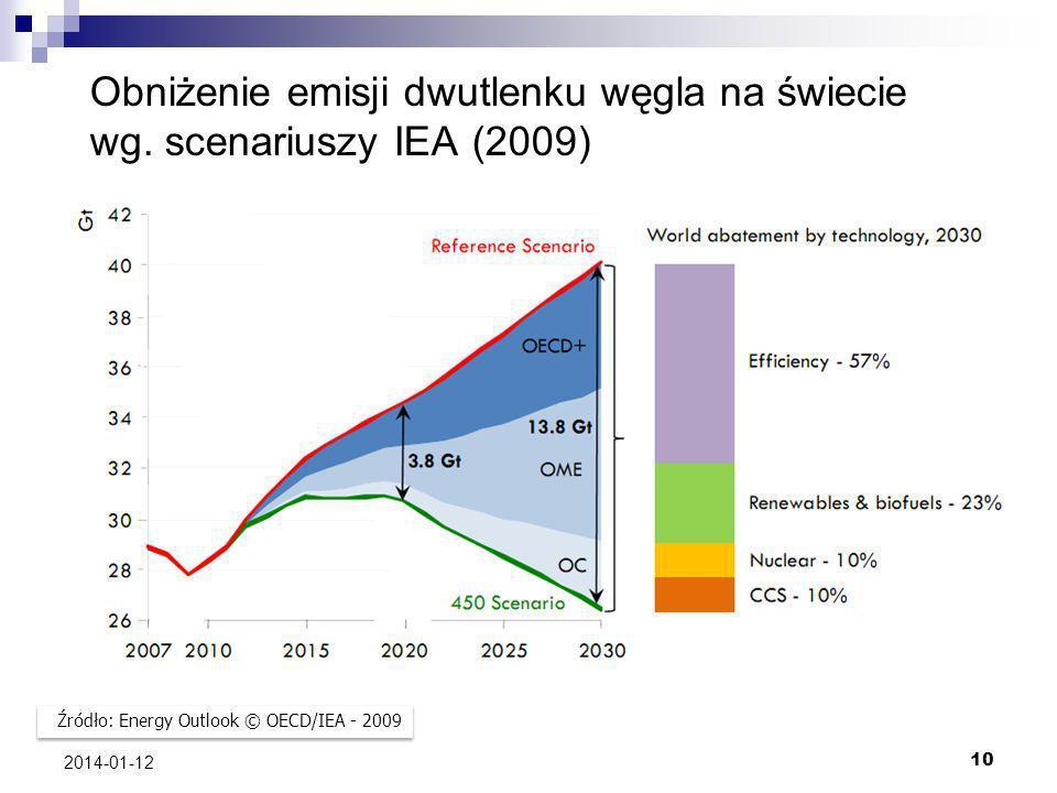 Obniżenie emisji dwutlenku węgla na świecie wg. scenariuszy IEA (2009) 10 2014-01-12 Źródło: Energy Outlook © OECD/IEA - 2009