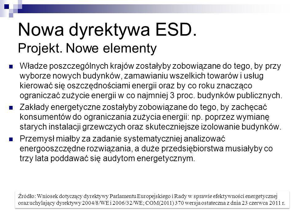 Nowa dyrektywa ESD. Projekt. Nowe elementy Władze poszczególnych krajów zostałyby zobowiązane do tego, by przy wyborze nowych budynków, zamawianiu wsz