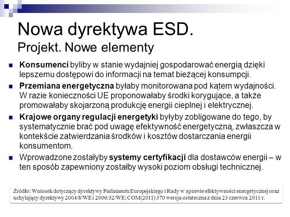 Nowa dyrektywa ESD. Projekt. Nowe elementy Konsumenci byliby w stanie wydajniej gospodarować energią dzięki lepszemu dostępowi do informacji na temat