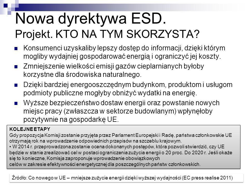 Nowa dyrektywa ESD. Projekt. KTO NA TYM SKORZYSTA? Konsumenci uzyskaliby lepszy dostęp do informacji, dzięki którym mogliby wydajniej gospodarować ene
