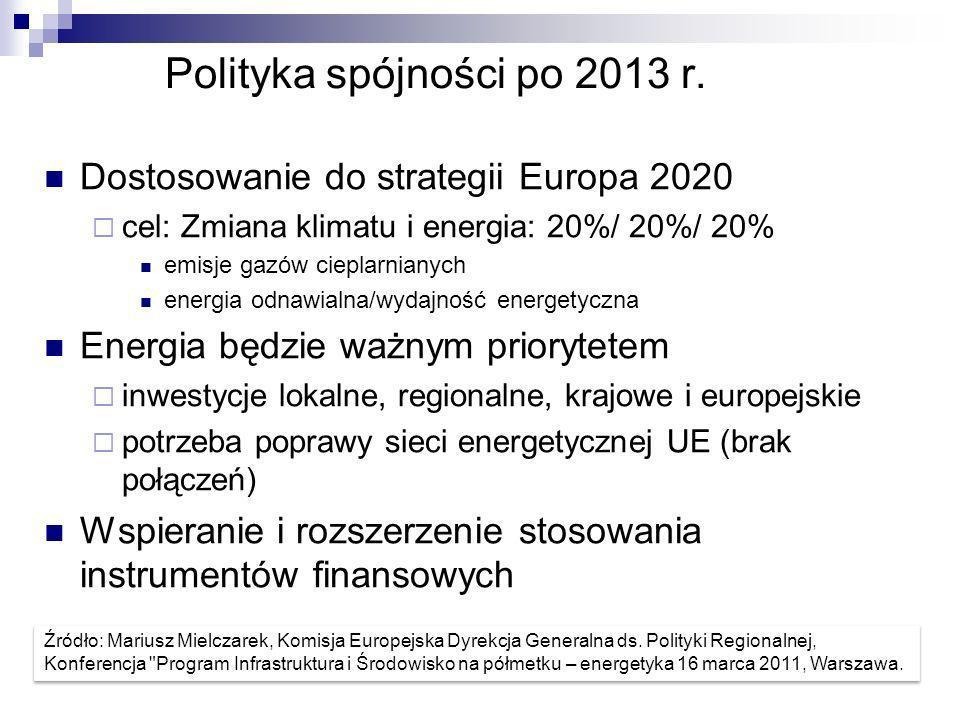 Polityka spójności po 2013 r. Dostosowanie do strategii Europa 2020 cel: Zmiana klimatu i energia: 20%/ 20%/ 20% emisje gazów cieplarnianych energia o