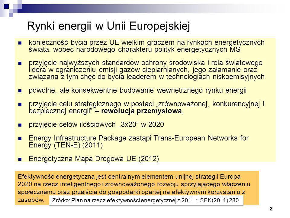 Rynki energii w Unii Europejskiej konieczność bycia przez UE wielkim graczem na rynkach energetycznych świata, wobec narodowego charakteru polityk ene