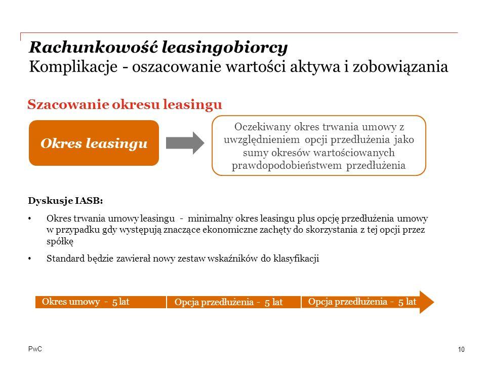 PwC Szacowanie okresu leasingu Rachunkowość leasingobiorcy Komplikacje - oszacowanie wartości aktywa i zobowiązania Okres leasingu Oczekiwany okres tr