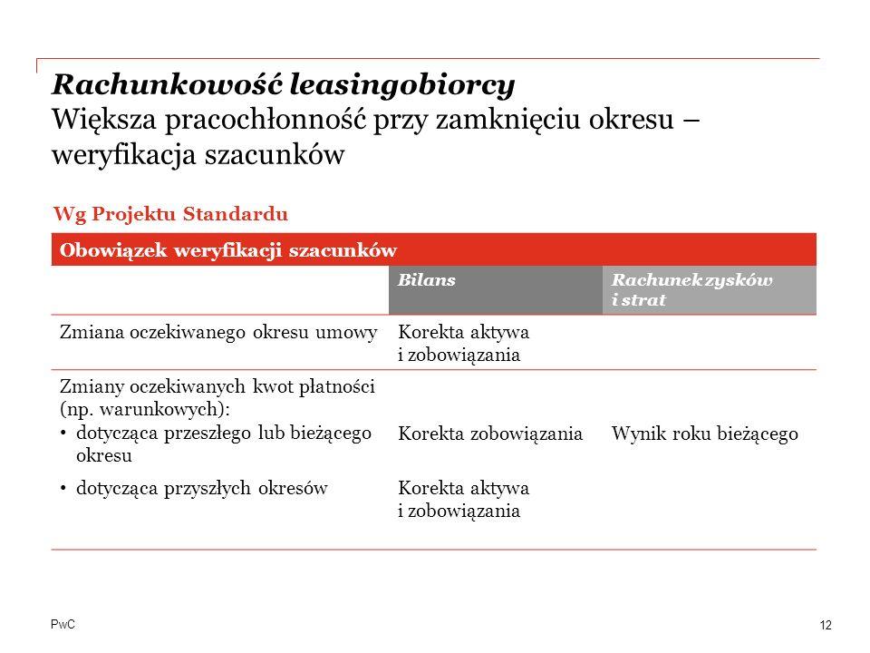 PwC Rachunkowość leasingobiorcy Większa pracochłonność przy zamknięciu okresu – weryfikacja szacunków 12 Obowiązek weryfikacji szacunków BilansRachune