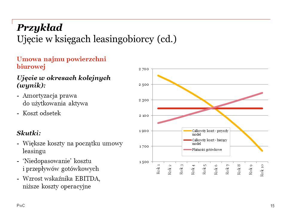 PwC Przykład Ujęcie w księgach leasingobiorcy (cd.) Umowa najmu powierzchni biurowej Ujęcie w okresach kolejnych (wynik): -Amortyzacja prawa do użytko