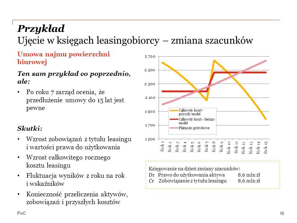 PwC Przykład Ujęcie w księgach leasingobiorcy – zmiana szacunków Umowa najmu powierzchni biurowej Ten sam przykład co poprzednio, ale: Po roku 7 zarzą