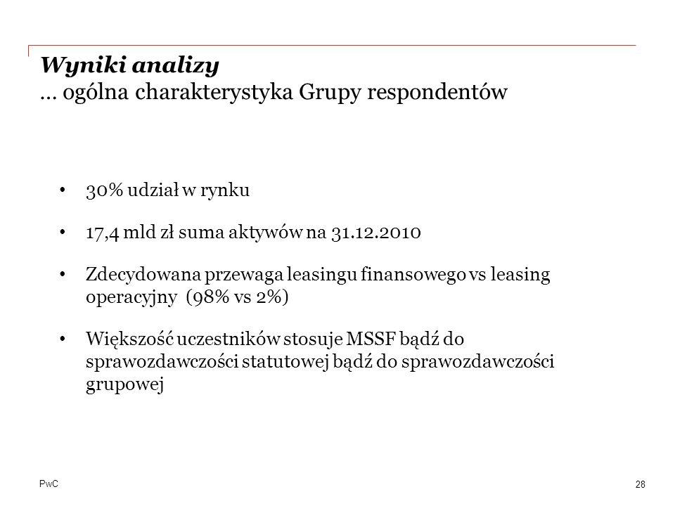PwC Wyniki analizy … ogólna charakterystyka Grupy respondentów 28 30% udział w rynku 17,4 mld zł suma aktywów na 31.12.2010 Zdecydowana przewaga leasi