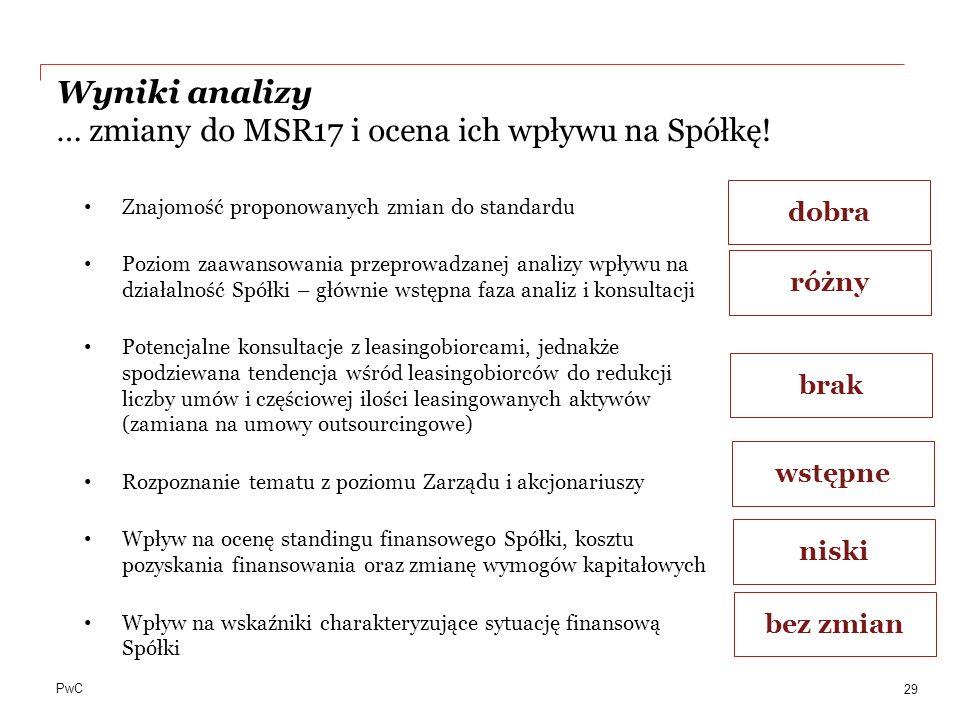PwC Wyniki analizy … zmiany do MSR17 i ocena ich wpływu na Spółkę! 29 Znajomość proponowanych zmian do standardu Poziom zaawansowania przeprowadzanej