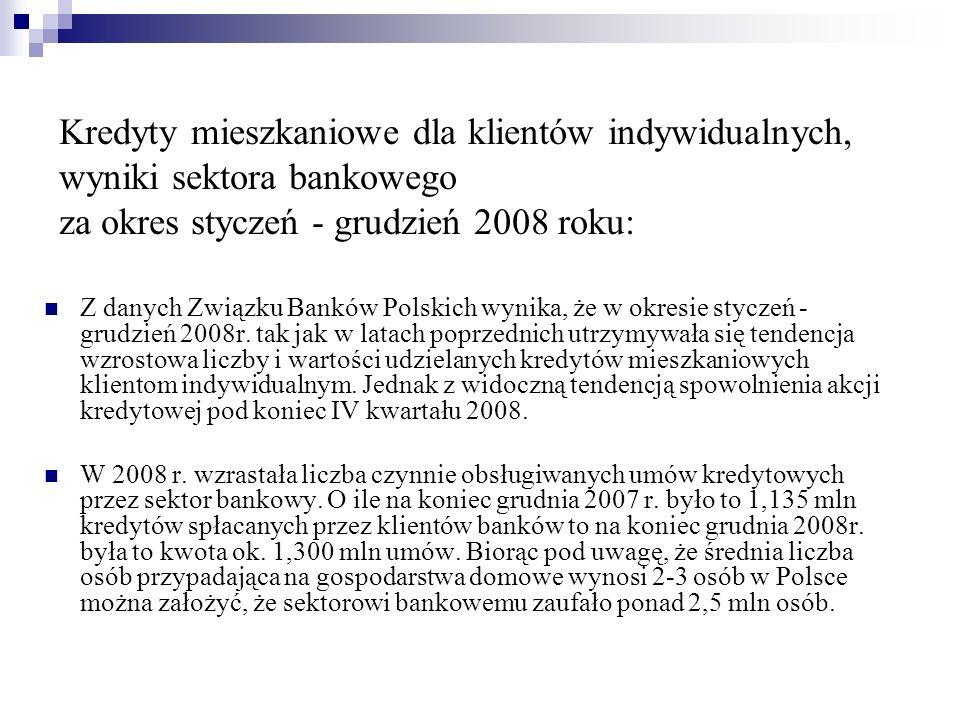 Kredyty mieszkaniowe dla klientów indywidualnych, wyniki sektora bankowego za okres styczeń - grudzień 2008 roku: Z danych Związku Banków Polskich wyn