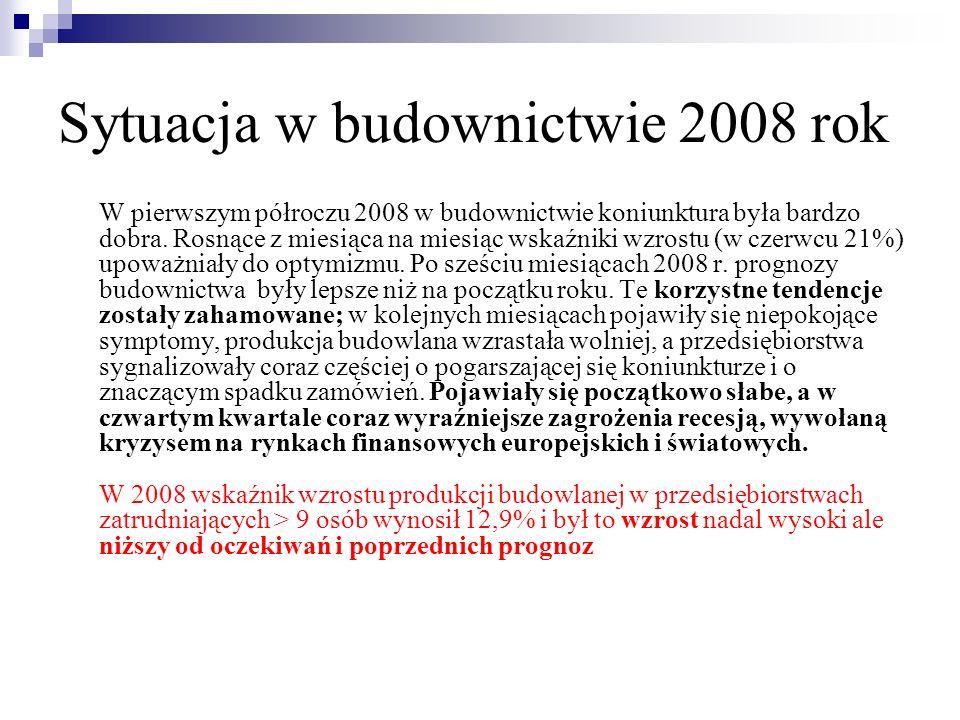 Sytuacja w budownictwie 2008 rok W pierwszym półroczu 2008 w budownictwie koniunktura była bardzo dobra. Rosnące z miesiąca na miesiąc wskaźniki wzros
