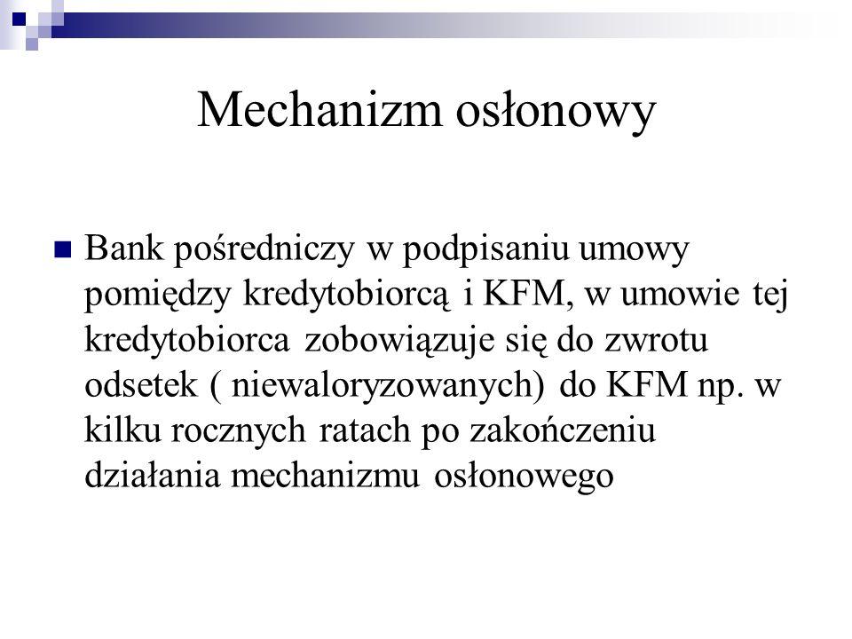 Mechanizm osłonowy Bank pośredniczy w podpisaniu umowy pomiędzy kredytobiorcą i KFM, w umowie tej kredytobiorca zobowiązuje się do zwrotu odsetek ( ni