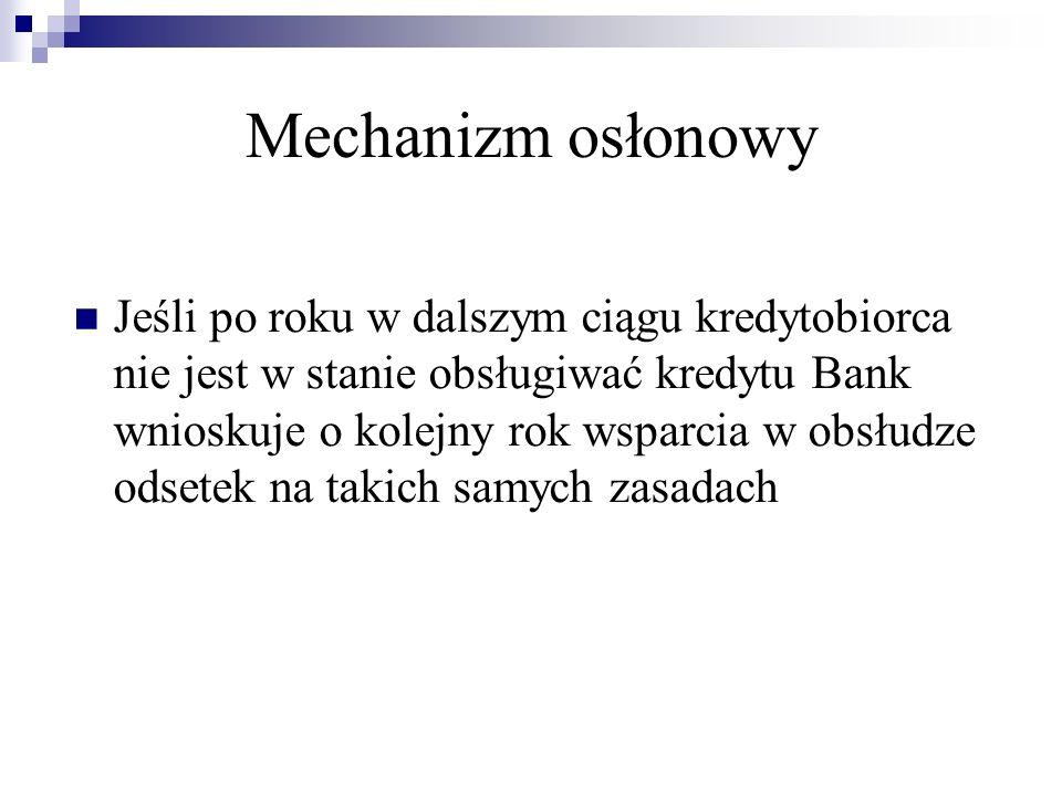 Mechanizm osłonowy Jeśli po roku w dalszym ciągu kredytobiorca nie jest w stanie obsługiwać kredytu Bank wnioskuje o kolejny rok wsparcia w obsłudze o