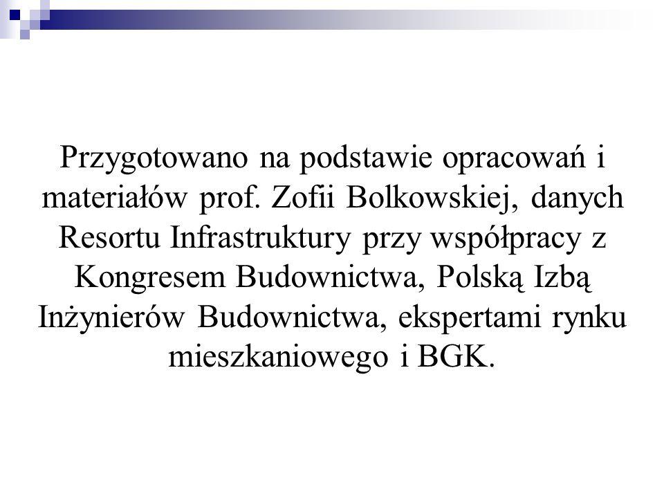 Przygotowano na podstawie opracowań i materiałów prof. Zofii Bolkowskiej, danych Resortu Infrastruktury przy współpracy z Kongresem Budownictwa, Polsk