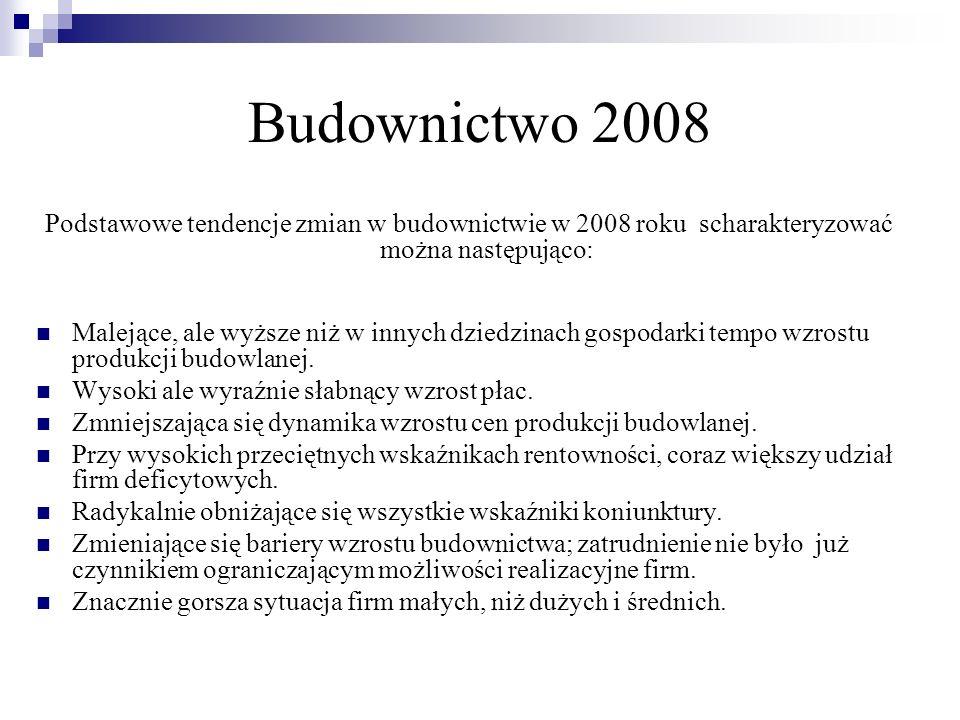 Budownictwo 2008 Podstawowe tendencje zmian w budownictwie w 2008 roku scharakteryzować można następująco: Malejące, ale wyższe niż w innych dziedzina