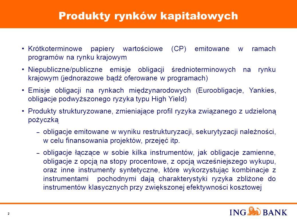 1 2 Produkty rynków kapitałowych Krótkoterminowe papiery wartościowe (CP) emitowane w ramach programów na rynku krajowym Niepubliczne/publiczne emisje obligacji średnioterminowych na rynku krajowym (jednorazowe bądź oferowane w programach) Emisje obligacji na rynkach międzynarodowych (Euroobligacje, Yankies, obligacje podwyższonego ryzyka typu High Yield) Produkty strukturyzowane, zmieniające profil ryzyka związanego z udzieloną pożyczką – obligacje emitowane w wyniku restrukturyzacji, sekurytyzacji należności, w celu finansowania projektów, przejęć itp.