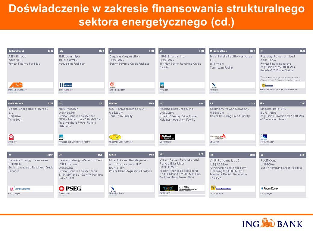 18 Doświadczenie w zakresie finansowania strukturalnego sektora energetycznego