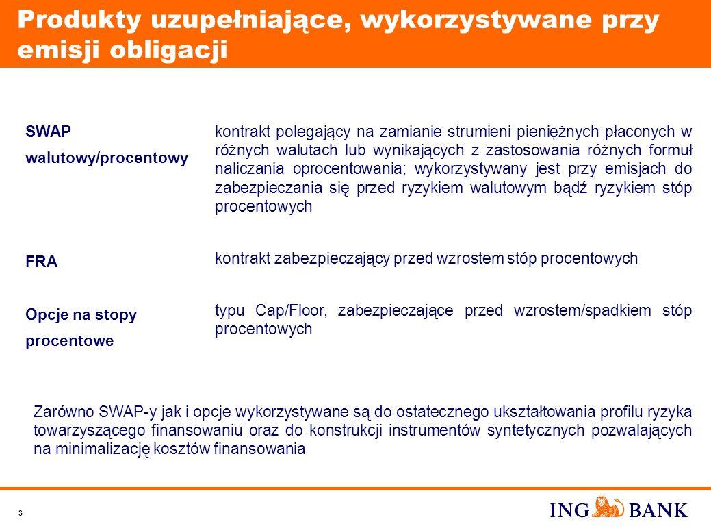 12 Oferta produktowa Niepubliczny rynkowy program emisji DPW - funkcje pełnione przez ING Bank Organizator ING Bank Agent ds.