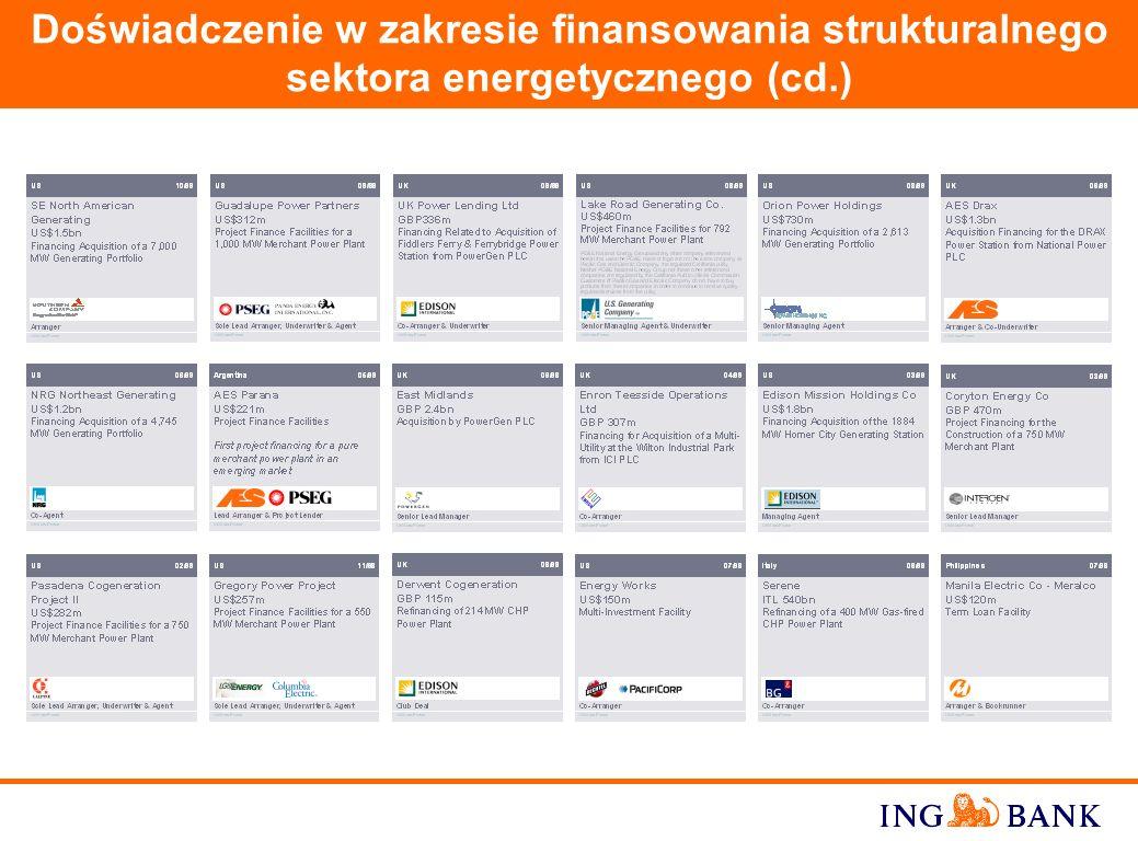 20 Doświadczenie w zakresie finansowania strukturalnego sektora energetycznego (cd.)