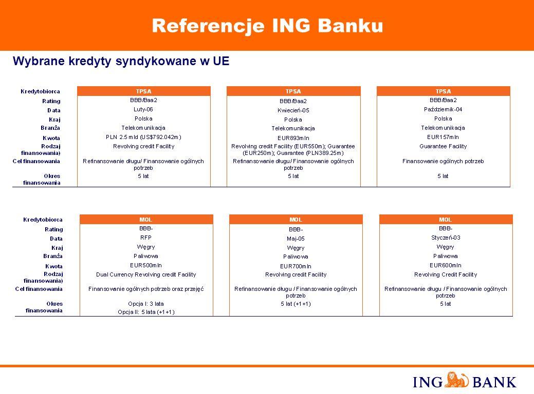 22 Wybrane kredyty syndykowane w UE Referencje ING Banku