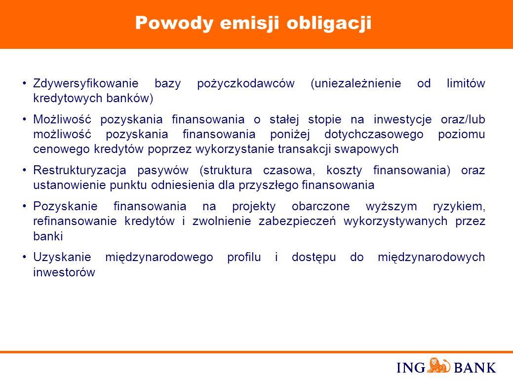 24 Organizacja finansowania z wykorzystaniem emisji DPW: Departament Sprzedaży Produktów Rynków Finansowych Arkadiusz Bubak tel.