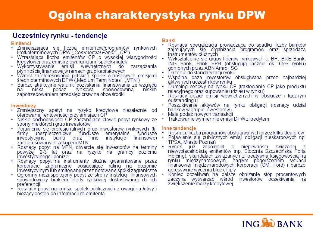 6 Emitenci Zmniejszająca się liczba emitentów/programów rynkowych krótkoterminowych DPW (Commercial Paper, CP) Wzrastająca liczba emitentów CP o wysokiej wiarygodności kredytowej oraz emisji z gwarancjami spółek-matek Wykorzystywanie emisji wewnętrznych do zarządzania płynnością finansową w ramach grup kapitałowych Wzrost zainteresowania polskich spółek wzrostowych emisjami średnioterminowych DPW (Medium Term Notes, MTN) Bardzo atrakcyjne warunki pozyskania finansowania ze względu na niską podaż rynkową spowodowaną niskim zapotrzebowaniem przedsiębiorstw na obce środki Inwestorzy Zmniejszony apetyt na ryzyko kredytowe niezależnie od oferowanej rentowności przy emisjach CP Niskie dochodowości CP zaczynające dławić popyt rynkowy ze strony niektórych grup inwestorów Pojawienie się profesjonalnych grup inwestorów rynkowych (tj.