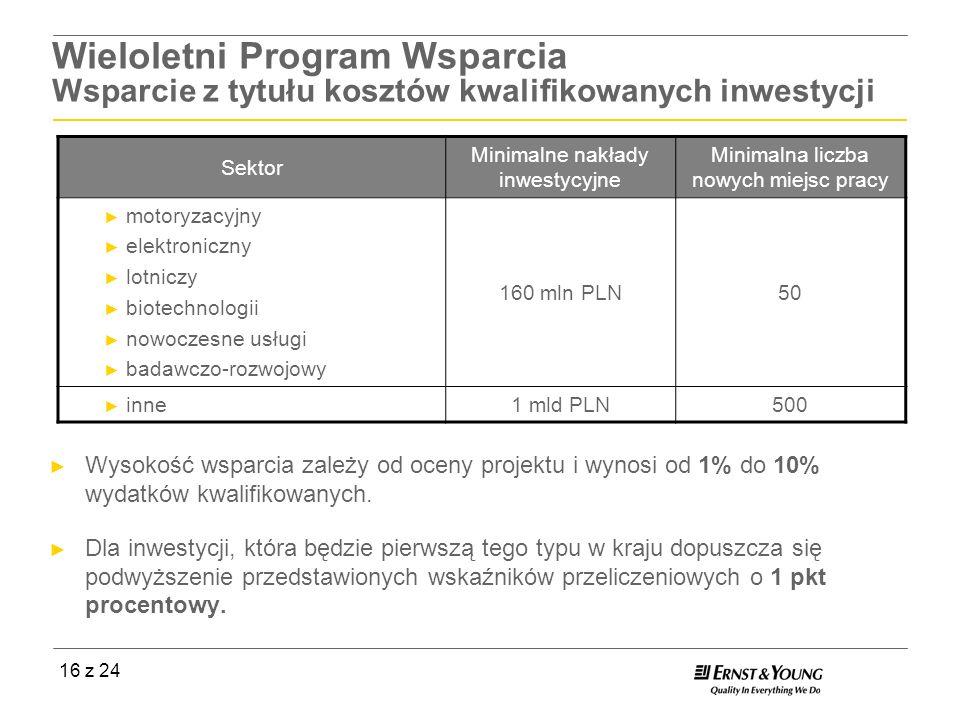 16 z 24 Wieloletni Program Wsparcia Wsparcie z tytułu kosztów kwalifikowanych inwestycji Sektor Minimalne nakłady inwestycyjne Minimalna liczba nowych