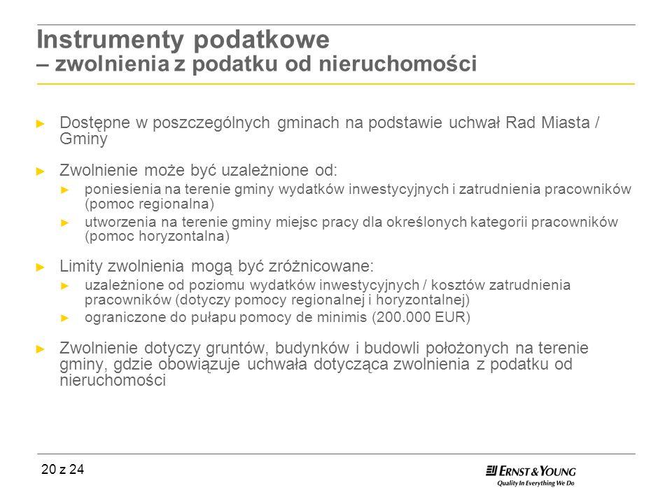 20 z 24 Instrumenty podatkowe – zwolnienia z podatku od nieruchomości Dostępne w poszczególnych gminach na podstawie uchwał Rad Miasta / Gminy Zwolnie