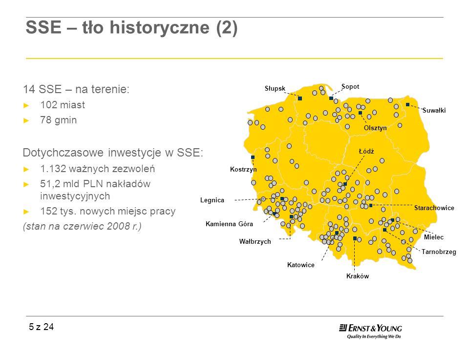 5 z 24 14 SSE – na terenie: 102 miast 78 gmin Dotychczasowe inwestycje w SSE: 1.132 ważnych zezwoleń 51,2 mld PLN nakładów inwestycyjnych 152 tys. now