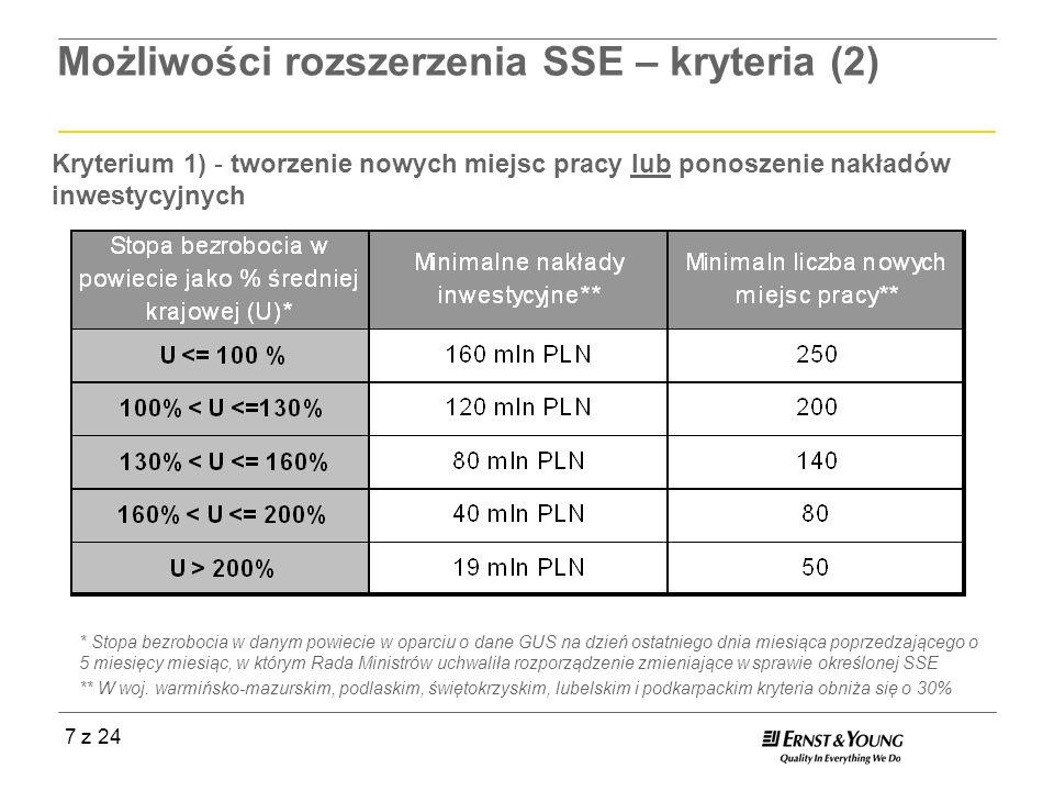 8 z 24 Możliwości rozszerzenia SSE – kryteria (3) Kryterium 2) - rozwój innowacyjnych, wysokich technologii inwestycja będzie prowadziła do: uruchomienia wytwarzania nowych lub znacząco ulepszonych towarów nie wytwarzanych na rynku polskim lub usług posiadających te cechy nie oferowanych w regionie lub wprowadzenia nowych rozwiązań technologicznych nie stosowanych dotychczas lub stosowanych na rynku polskim nie dłużej niż 1 rok, co zostanie potwierdzone opiniami co najmniej dwóch jednostek naukowych oraz w związku z inwestycją planowane jest utworzenie co najmniej 30 nowych miejsc pracy oraz poniesienie kosztów kwalifikowanych inwestycji o wartości co najmniej 20 mln PLN