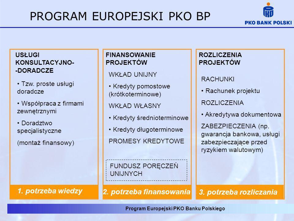 Program Europejski PKO Banku Polskiego PROGRAM EUROPEJSKI PKO BP ROZLICZENIA PROJEKTÓW RACHUNKI Rachunek projektu ROZLICZENIA Akredytywa dokumentowa Z