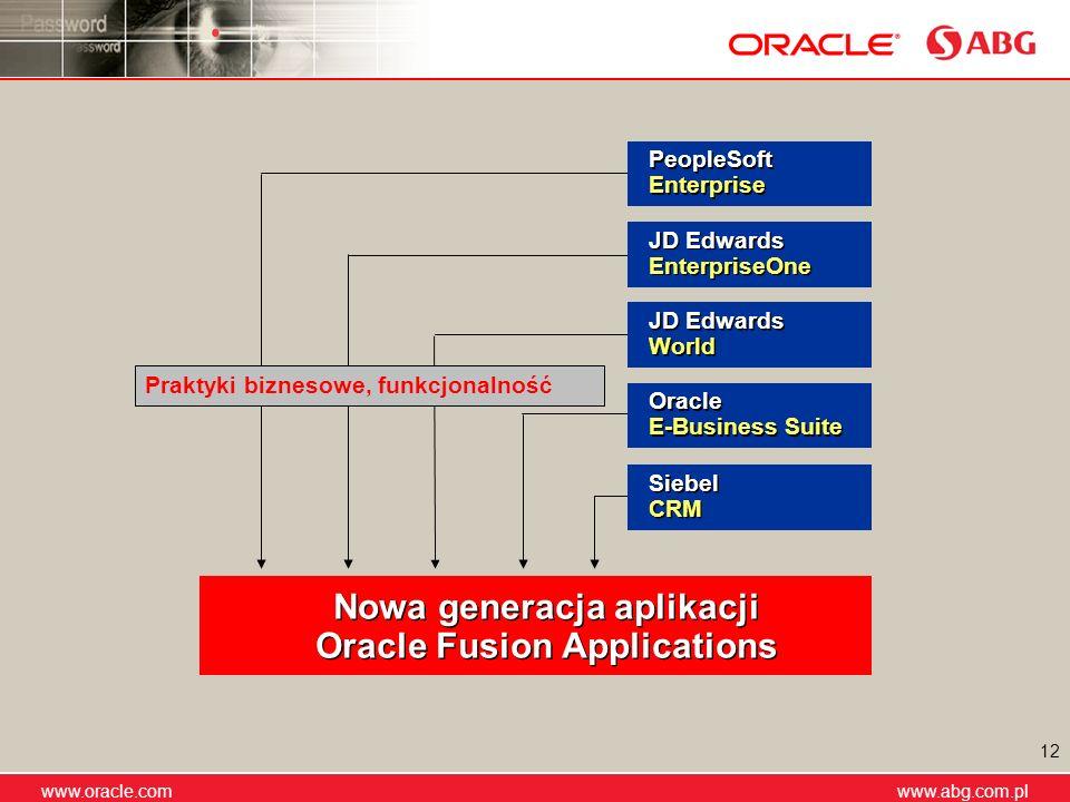 www.abg.com.pl www.oracle.com www.abg.com.pl 12 Nowa generacja aplikacji Oracle Fusion Applications Nowa generacja aplikacji Oracle Fusion Application