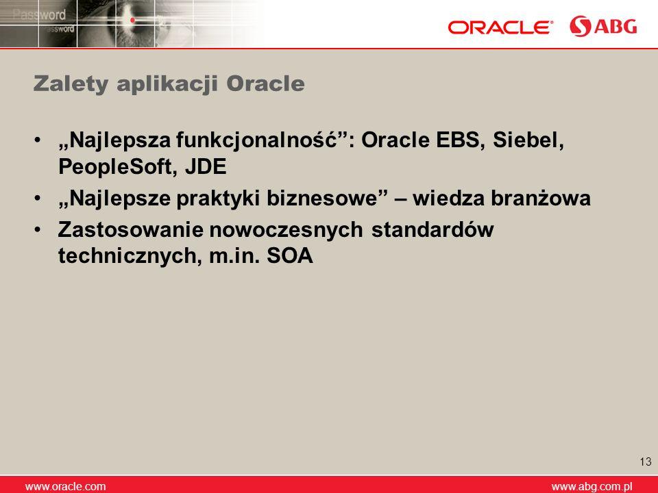 www.abg.com.pl www.oracle.com www.abg.com.pl 13 Zalety aplikacji Oracle Najlepsza funkcjonalność: Oracle EBS, Siebel, PeopleSoft, JDE Najlepsze prakty