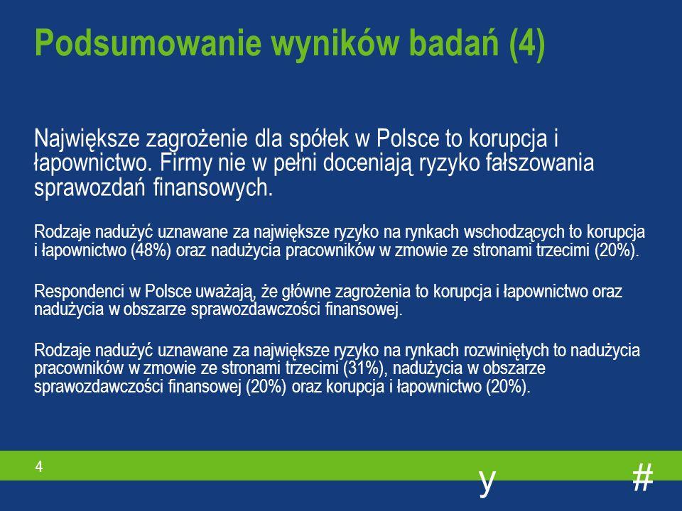 #y 4 Największe zagrożenie dla spółek w Polsce to korupcja i łapownictwo.