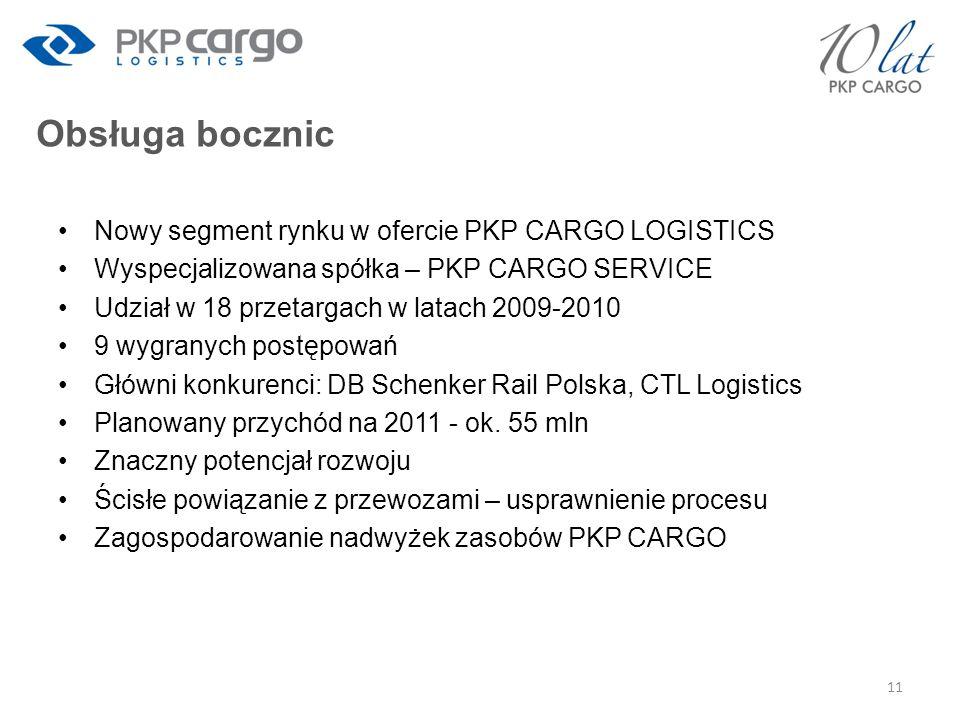 Obsługa bocznic Nowy segment rynku w ofercie PKP CARGO LOGISTICS Wyspecjalizowana spółka – PKP CARGO SERVICE Udział w 18 przetargach w latach 2009-201
