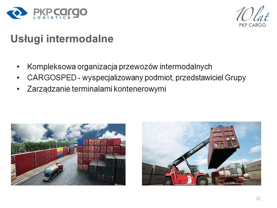 Usługi intermodalne Kompleksowa organizacja przewozów intermodalnych CARGOSPED - wyspecjalizowany podmiot, przedstawiciel Grupy Zarządzanie terminalam