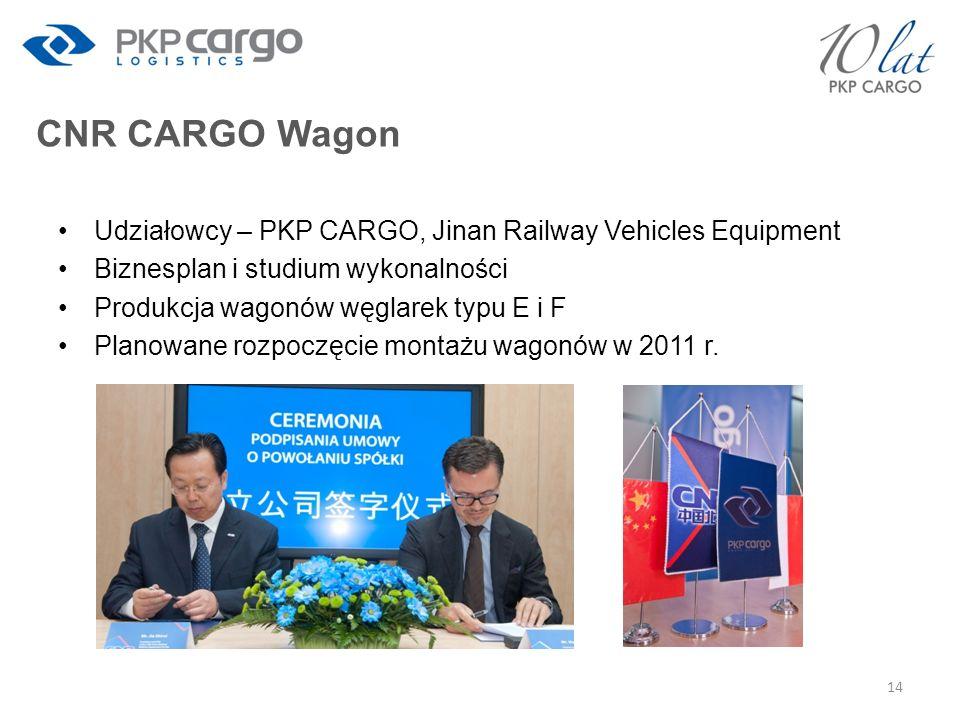 CNR CARGO Wagon Udziałowcy – PKP CARGO, Jinan Railway Vehicles Equipment Biznesplan i studium wykonalności Produkcja wagonów węglarek typu E i F Plano