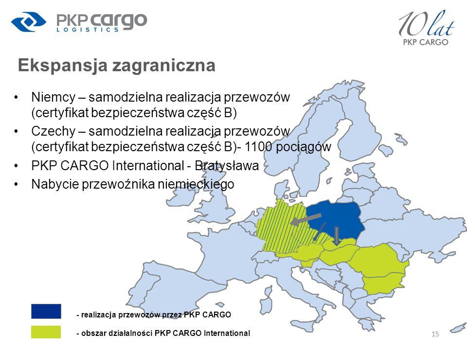 Ekspansja zagraniczna 15 - realizacja przewozów przez PKP CARGO - obszar działalności PKP CARGO International Niemcy – samodzielna realizacja przewozó