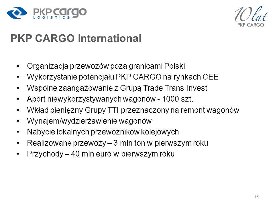 PKP CARGO International Organizacja przewozów poza granicami Polski Wykorzystanie potencjału PKP CARGO na rynkach CEE Wspólne zaangażowanie z Grupą Tr