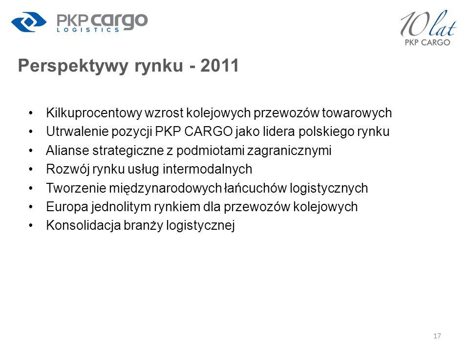 Perspektywy rynku - 2011 Kilkuprocentowy wzrost kolejowych przewozów towarowych Utrwalenie pozycji PKP CARGO jako lidera polskiego rynku Alianse strat