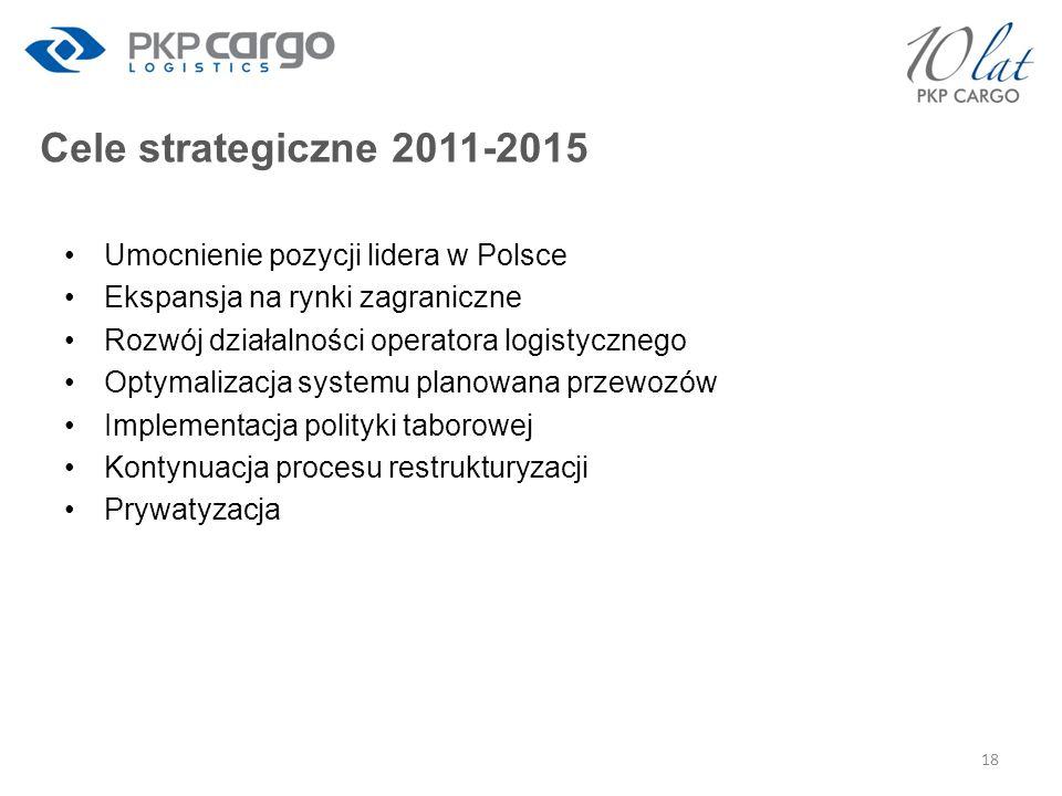 Cele strategiczne 2011-2015 Umocnienie pozycji lidera w Polsce Ekspansja na rynki zagraniczne Rozwój działalności operatora logistycznego Optymalizacj