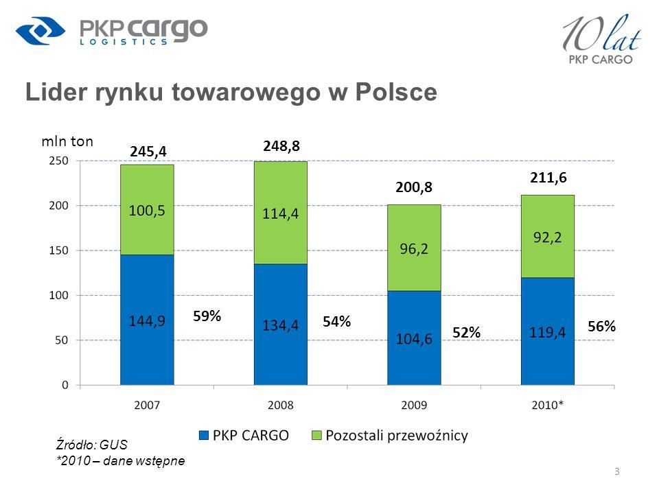 Program restrukturyzacji 2008-2010 Zmniejszenie struktury organizacyjnej i zasobów PKP CARGO Reorganizacja pionu handlowego Uporządkowanie relacji w Grupie PKP CARGO Restrukturyzacja zatrudnienia Przebudowa pionu utrzymania 4